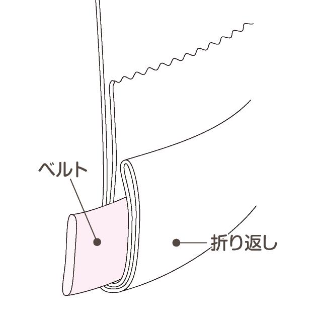 トコちゃんの腹巻 LLサイズの使い方