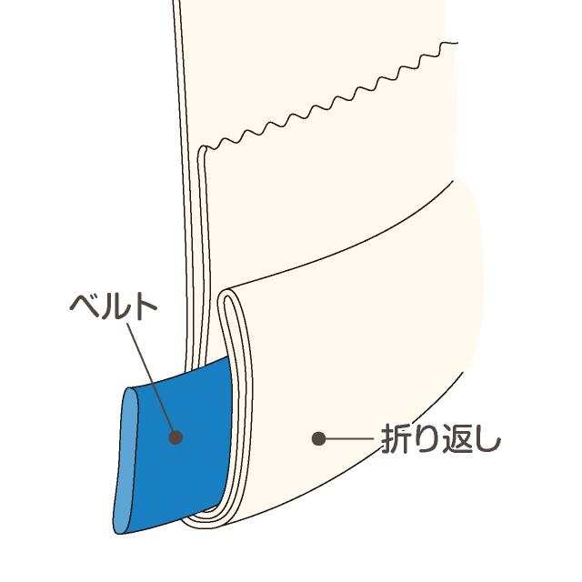 トコちゃんのオーガニックコットン厚手腹巻Lサイズの使い方